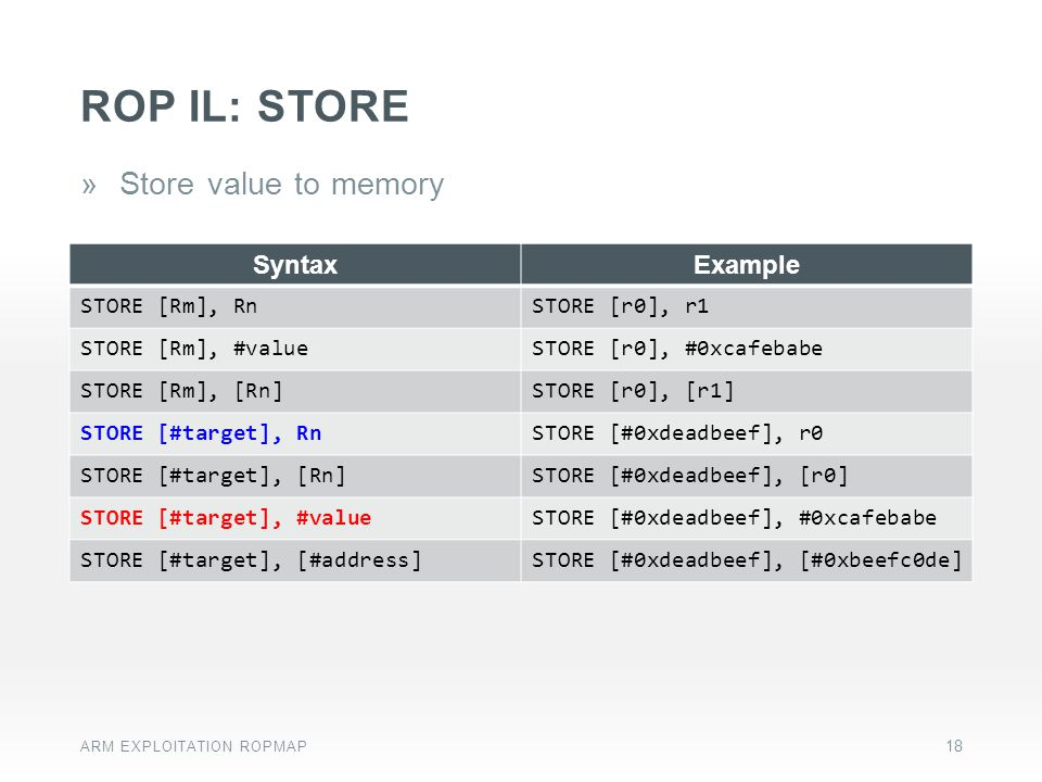 ROP IL: STORE Store value to memory Syntax Example STORE [Rm], Rn